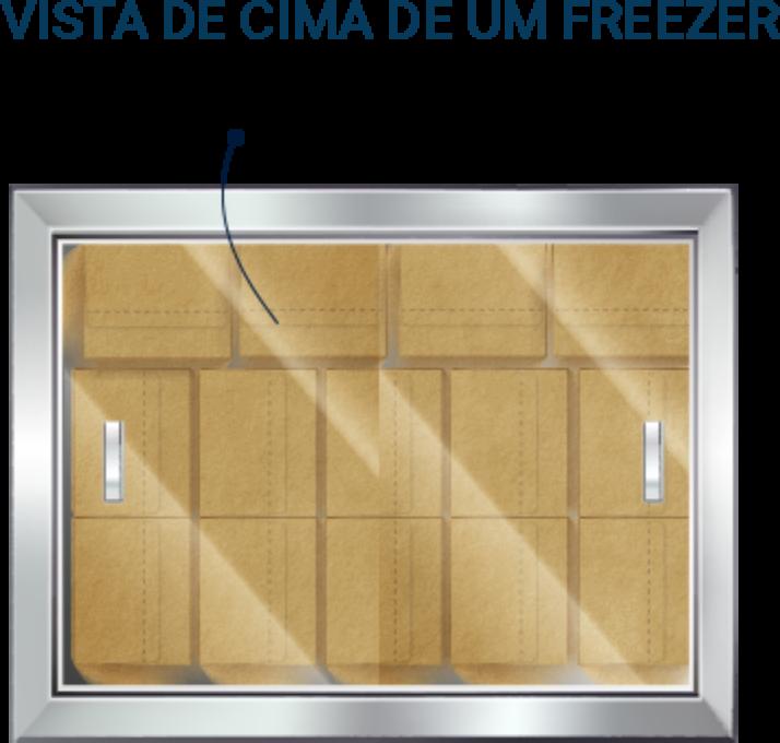 Vista de cima de um freezer